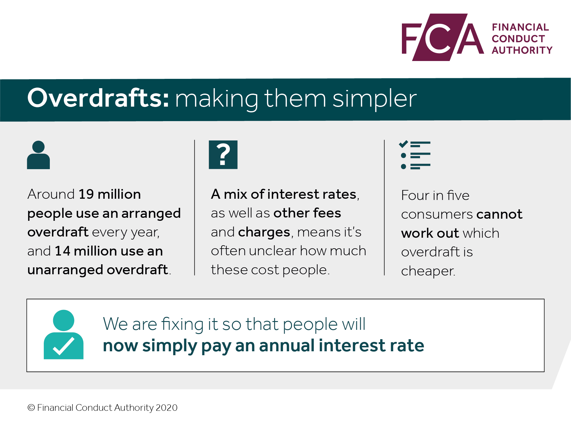 We are fixing it so that people will now simply pay an annual interest rate.