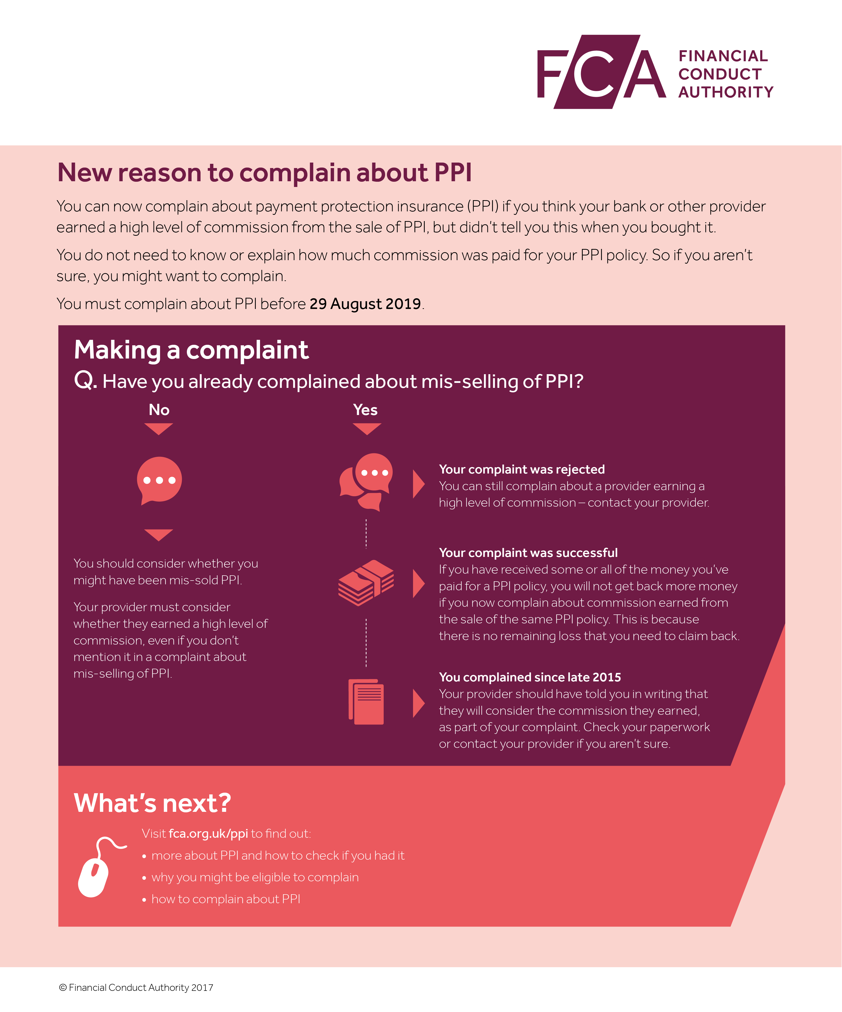 New basis for making a PPI complaint