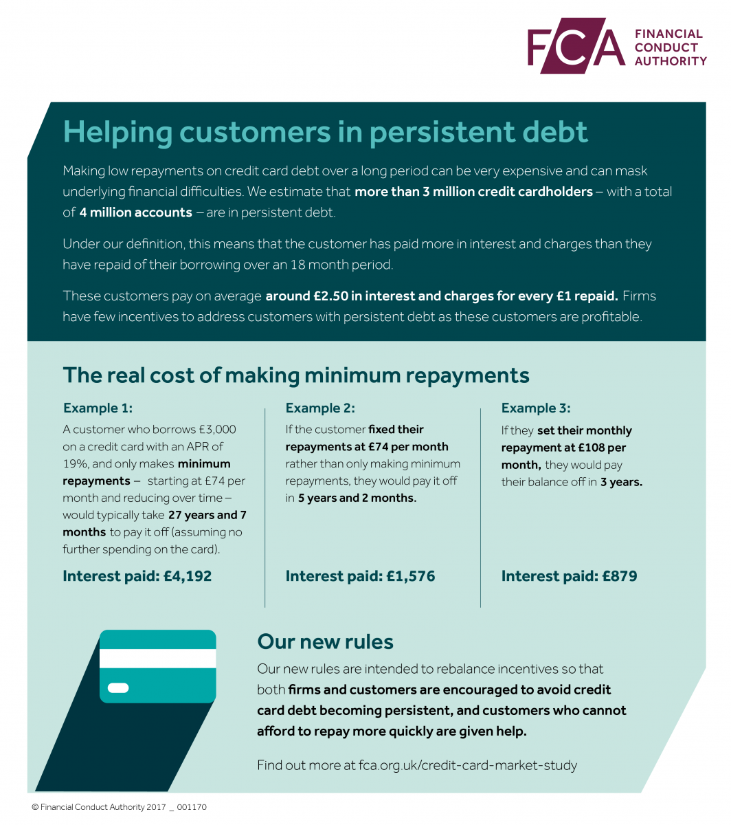 PS18/4: Helping customers in persistent debt