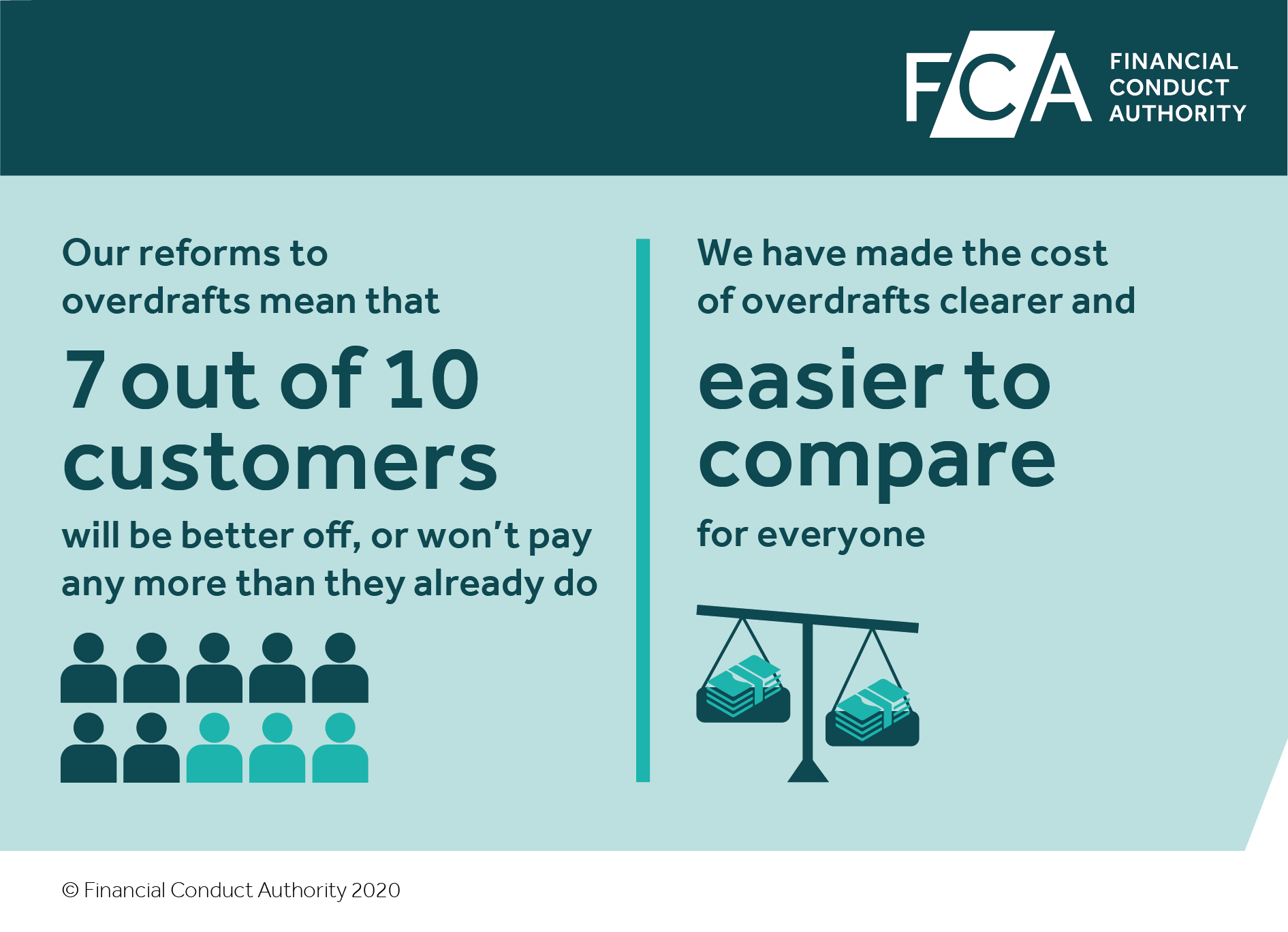 We have made the cost of overdrafts clearer and easier to compare for everyone.