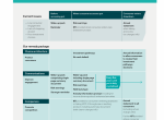 retirement outcomes review infographic customer journey.png